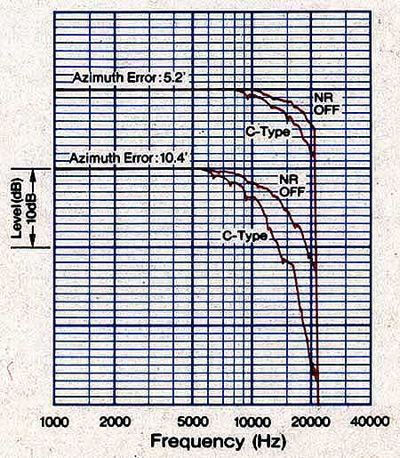 eq cycle length